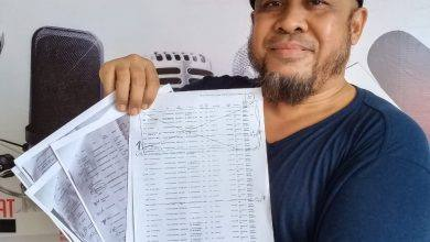 Photo of Lucu bin Ajaib, Orang Tua Abdal Dicoret Dari Daftar Dukungan Oleh Petugas.